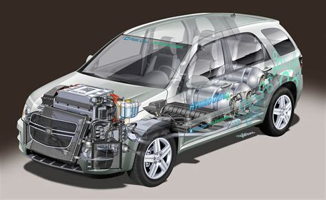 Consortium Says Hydrogen Fuel Cell Optimal For High