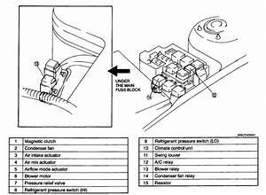 1998 Mazda B2500 Fuse Box Diagram 1998 Ford Explorer Sport