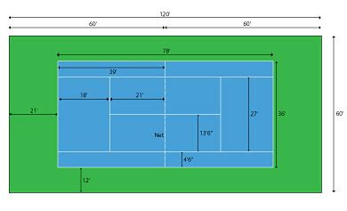 half size tennis court a lawn the size of a tennis court what size is that mowdirect