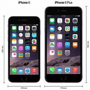 6 6 En Cm : apple iphone 6 plus news release und bilder zum iphone 6 ~ Dailycaller-alerts.com Idées de Décoration
