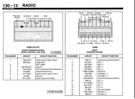 1994 ford explorer stereo wiring diagram wiring diagram