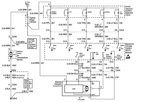 S10 Power Window Wiring Diagram by Repair Guides Heating Ventilation Air Conditioning