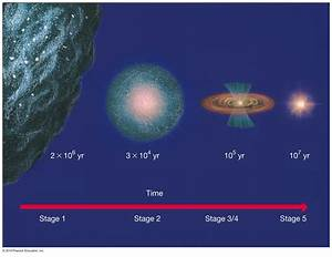 Astronomy 122