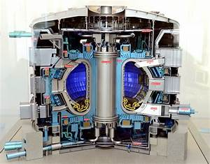 Russia Develops Hybrid Fusion  U2013 Fission Reactor With China
