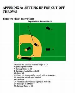 Softball Practice Plan