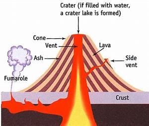 Volcano on emaze