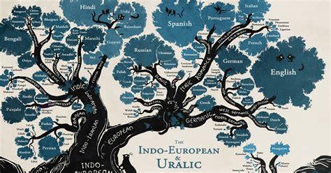comic artist maps  history  languages