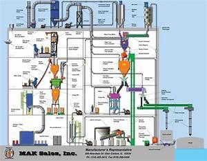 Kenmore Trash Pactor Wiring Diagram Panasonic Wiring