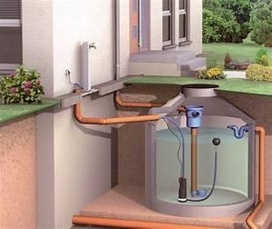 Wasserhahn Für Garten : komplettanlage garten mit betonzisterne neptun komplettanlage mit betonzisterne komplette ~ Watch28wear.com Haus und Dekorationen