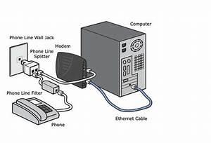 Rj11 Rj45 Adsl Splitter Rj11 Telephone Wall Jack