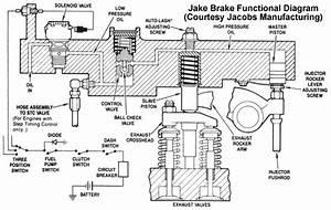 Telma Retarder Wiring Diagram