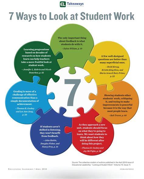 ways    student work read  issue