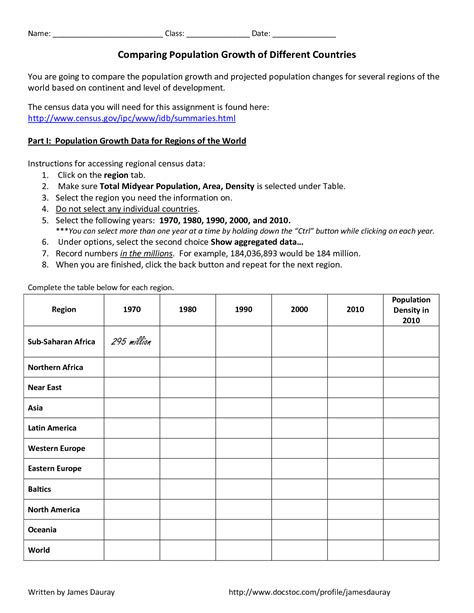 human population growth worksheet 10 best images of density practice worksheet middle school