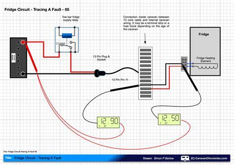 Elddi Caravan Wiring Diagram by Elddis Caravan Wiring Diagram Wiring Library