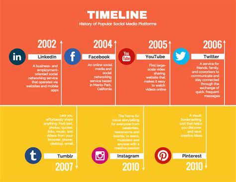 Split Social Media Timeline Infographic
