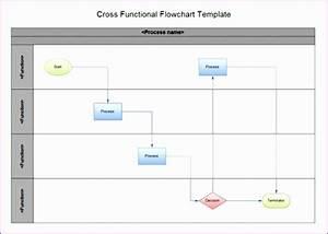6 Swimlane Flowchart Template Excel