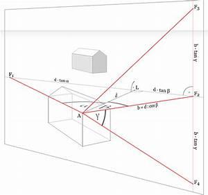 Entfernung Von Gewitter Berechnen : fluchtpunkt berechnung ~ Themetempest.com Abrechnung
