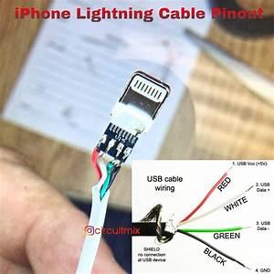 Fuse Box Wire Sr14