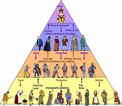 Medieval Feudal System Europe History Feudalismo Mystery