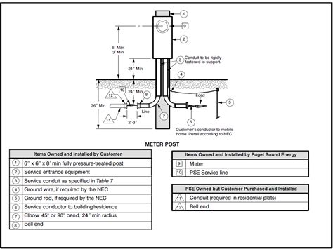 Electrical Service Entrance Wiring Diagram by Diy Vs Pro Should I Install My Own Electrical Service