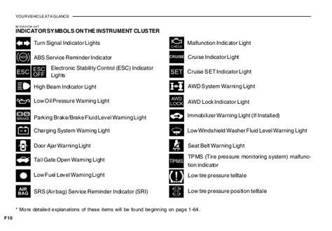 2016 hyundai elantra warning lights manual hyundai