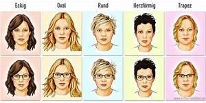 Moderne Brillen 2017 Damen : brillen sehhilfen ratgeber brille sehen ~ Frokenaadalensverden.com Haus und Dekorationen