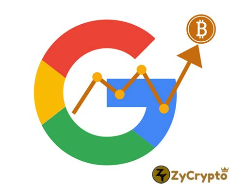 The world's largest digital asset, bitcoin the short video showed visualized changes in heat ranking of bitcoin in google search by country. Google search data can predict Bitcoin price increase ⋆ ZyCrypto
