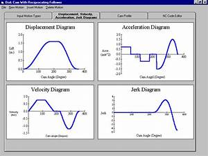 Visual Basic As A Development Tool For The Design Of Disk