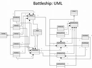 Battleship  Analysis Phase  U2013 Diagrams