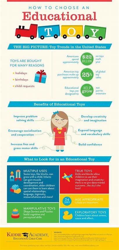 Toy Educational Infographic Choose Toys Education Learning