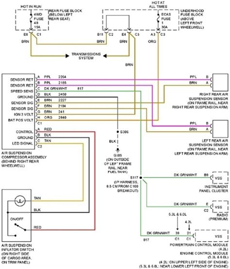 2002 chevy blazer wiring diagram wiring diagram and