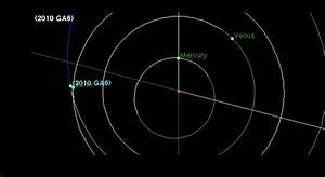 Asteroid to Fly by Within Moon's Orbit Thursday