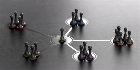 fiedler contingency model theory  leadership
