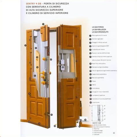 Dierre Porte by Dierre Porte Blindate Porte Di Sicurezza