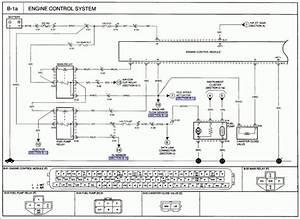 15  1999 Kia Sportage Engine Wiring Diagram