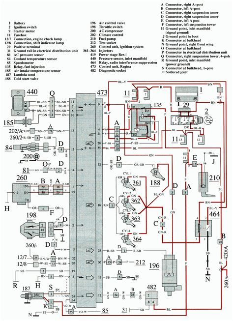 problem finding right idle air valve for 740 page 2 volvo forums volvo enthusiasts