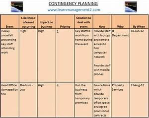 contingency plans and planning With contingency plan template for a small business