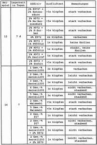 Ph Wert Berechnen Pks : patent ep1014807a1 getr nkte salze ein verfahren zu ihrer herstellung und ihre verwendung ~ Themetempest.com Abrechnung