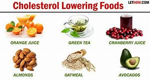 Cholesterol Lowering Foods Foods To Lower Cholesterol