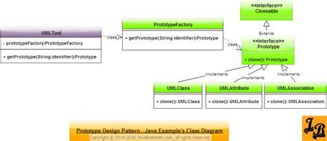 prototype design pattern in java javabrahman