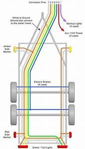 4 Flat Trailer Plug Wiring Diagram Applications Small Boat Or 93 Prelude Fuse Box Djarum Super16 Bayau Madfish It