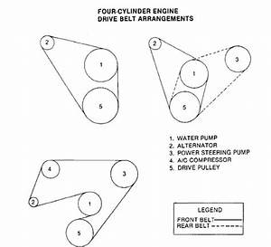 Drive Belt Routing    1984