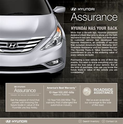 Hyundai Assurance Program by Hyundai Assurance Guarantee Program Trade In Value Price