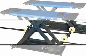 Pont Elevateur Ciseaux : ponts el vateurs kromer blog les avantages de notre nouveau pont l vateur ciseaux 3 0t ~ Medecine-chirurgie-esthetiques.com Avis de Voitures