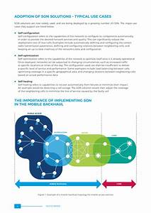 How SDN and NFV extend the adoption and capabilities of ...
