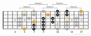 3 Easy Ways To Play Pentatonic Scales Up And Down The Neck
