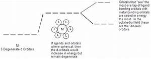 Crystal Field Theory  Worksheet