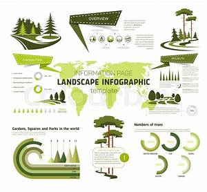 Landscape Design Infographic  Information Page Template With Graph  Chart And Map Of Statistical
