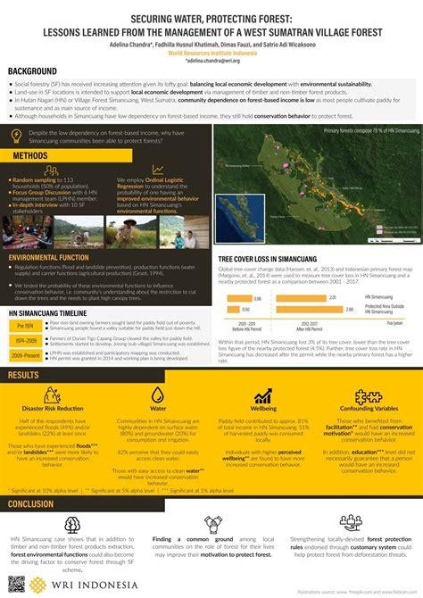 mengamankan air melindungi hutan pelajaran yang bisa dipetik dari pengelolaan desa adat di