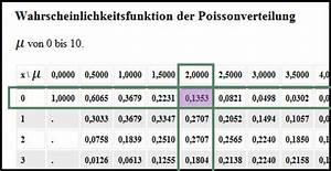 Parameter Berechnen : parameter berechnen sie p x f r eine binomialverteilte zufallsgr e x mathelounge ~ Themetempest.com Abrechnung
